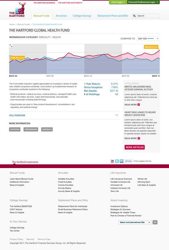 Website Design And Development Proposal